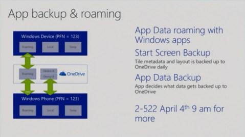 App Backup & Roaming in Windows Phone 8.1