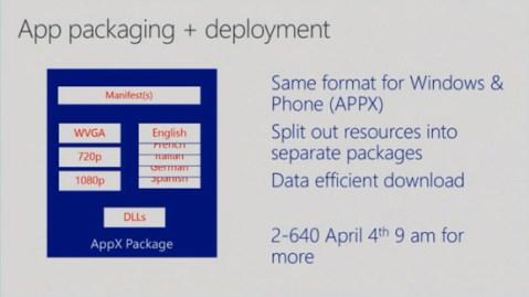 Apps Packaging in Windows Phone 8.1