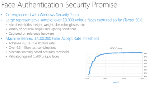 Face Authentication Feature Windows 10 image 2