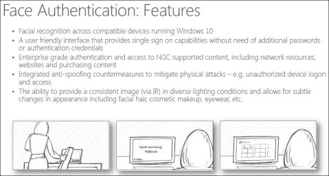 Face Authentication Feature Windows 10