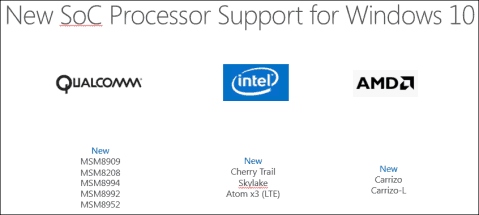 New SoC Processor Support for Windows 10