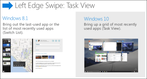 New Touch Swipe Gestures in Windows 10 image 1
