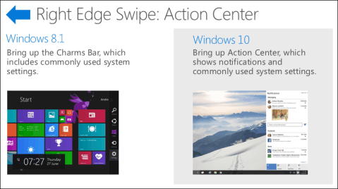 New Touch Swipe Gestures in Windows 10 image 2