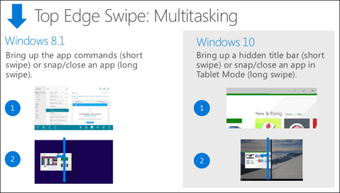New Touch Swipe Gestures in Windows 10 image 3