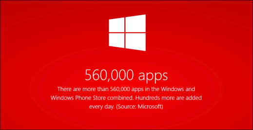 Number of Apps in Windows & Windows Phone Store