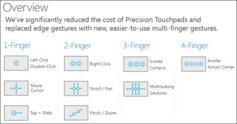Precision Touchpad Improvements in Windows 10
