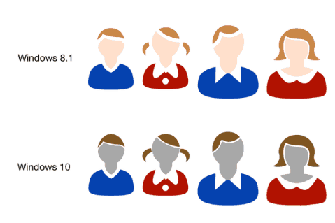 Windows 10 new emojis image 3